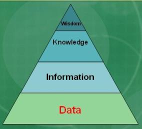 knowledge-pyramid.jpg